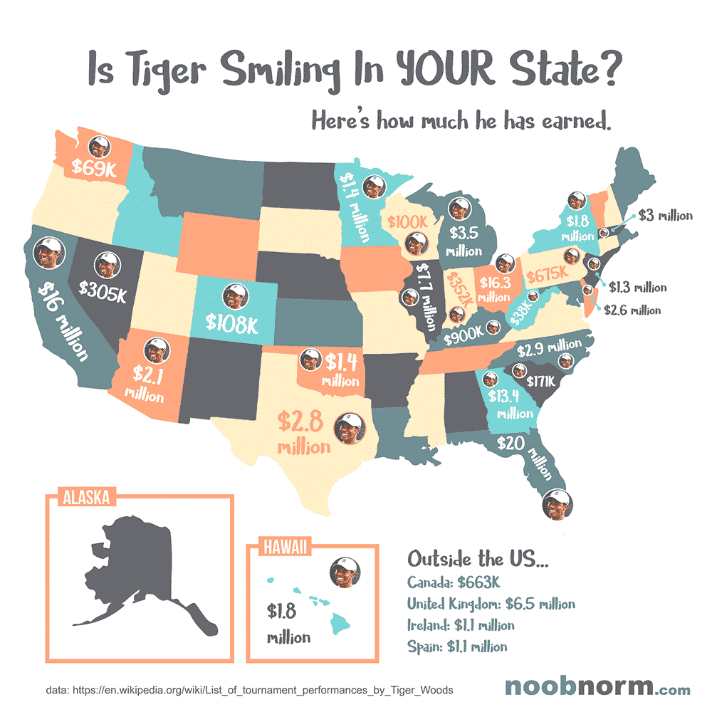 is tiger smiling in your state?